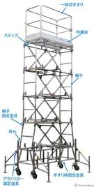 昇降式移動足場ショウ-36